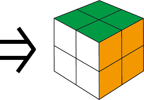 ルービック キューブ 攻略 法