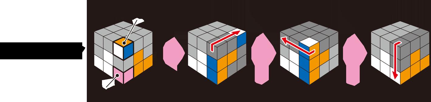 法 攻略 ルービック 3 3 キューブ 3x3x3目隠し