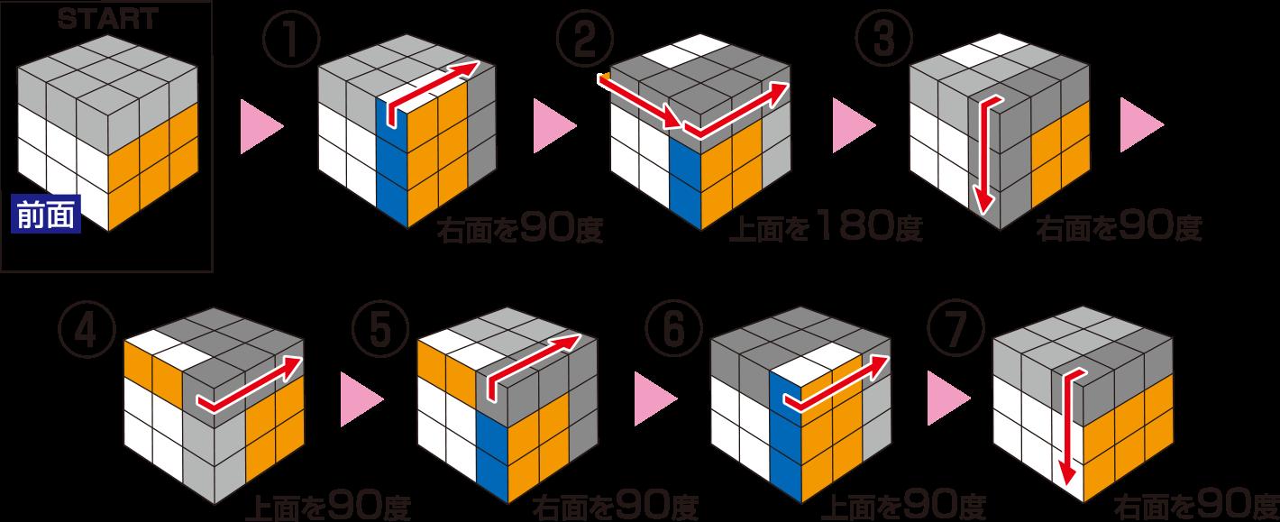 解き方 ルービック キューブ 3x3x3 回転記号